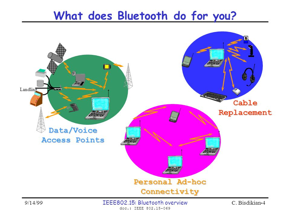 What does Bluetooth do for you