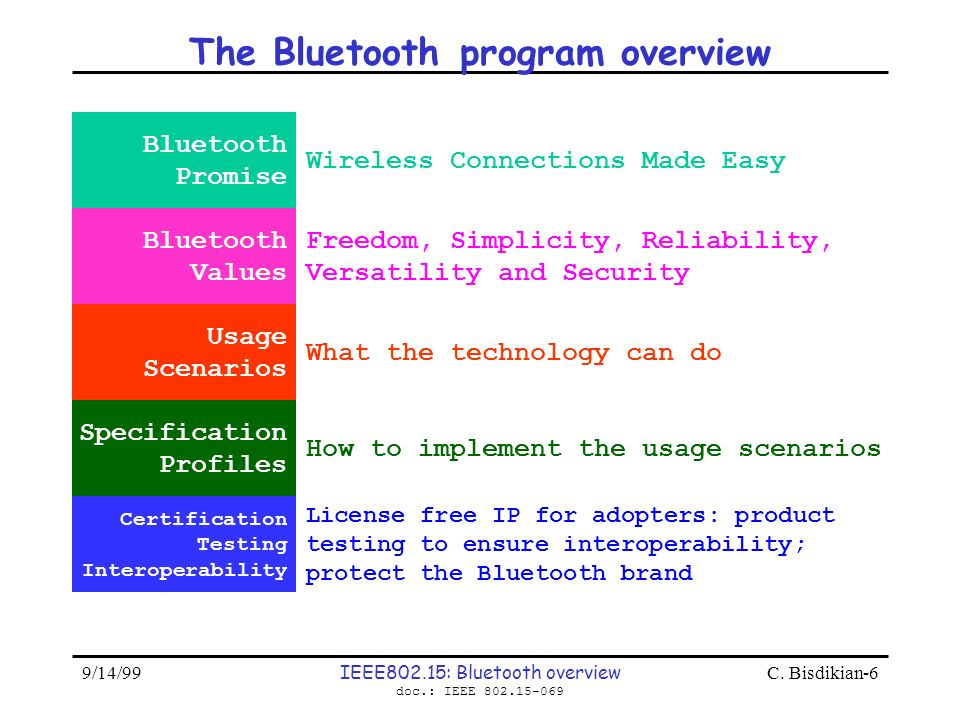 The Bluetooth program overview