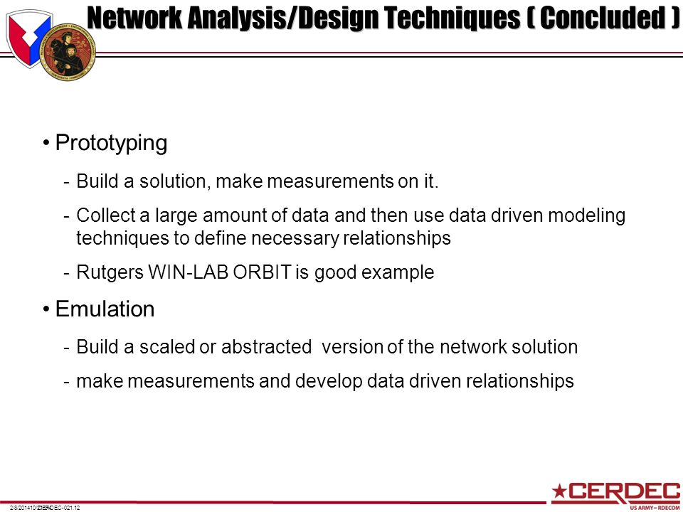 Network Analysis/Design Techniques ( Concluded )
