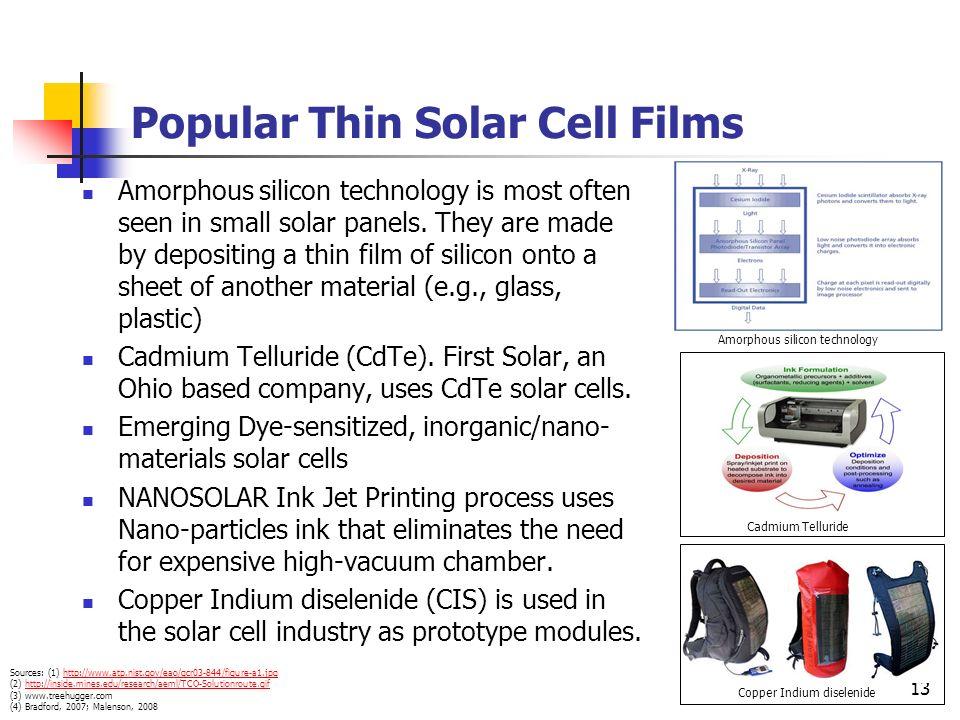 Popular Thin Solar Cell Films