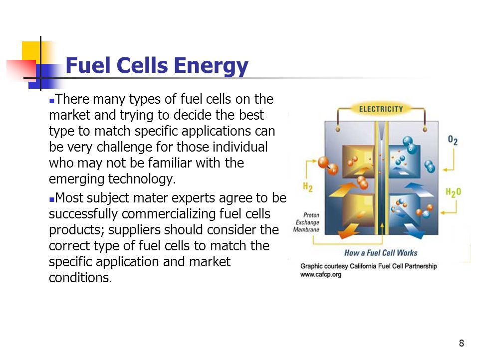 Fuel Cells Energy