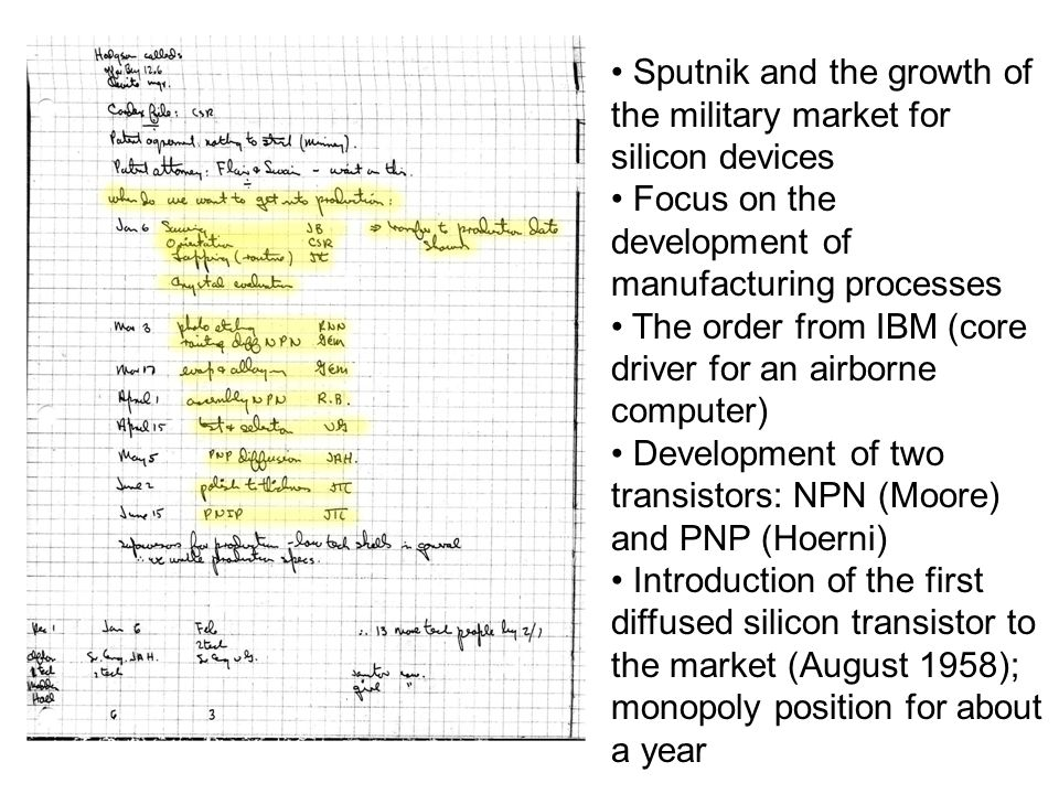 Sputnik and the growth of the military market for silicon devices