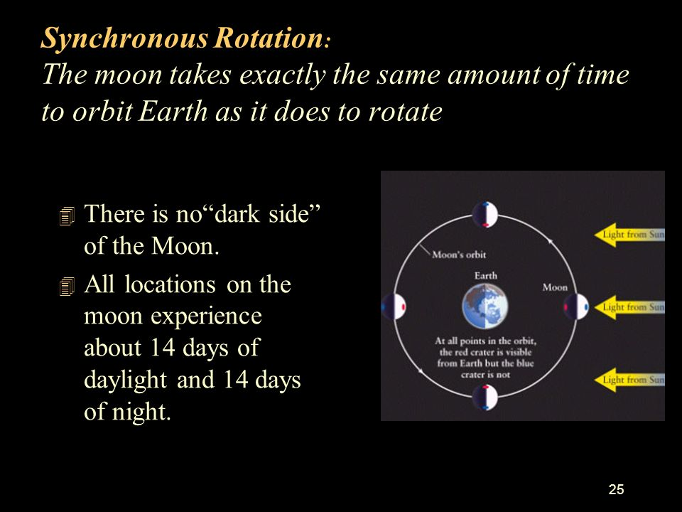 Chapter 28 Minor Bodies of the Solar System - ppt video ...