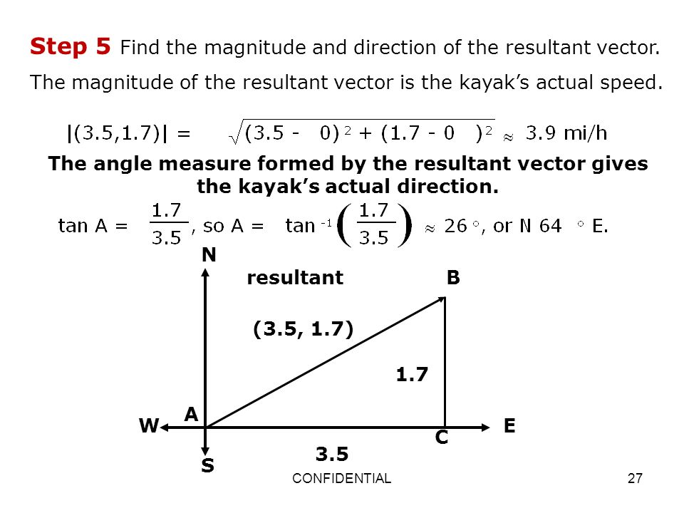 magnitude of a vector Sal finds the magnitude of a vector given its components of (5, -3.