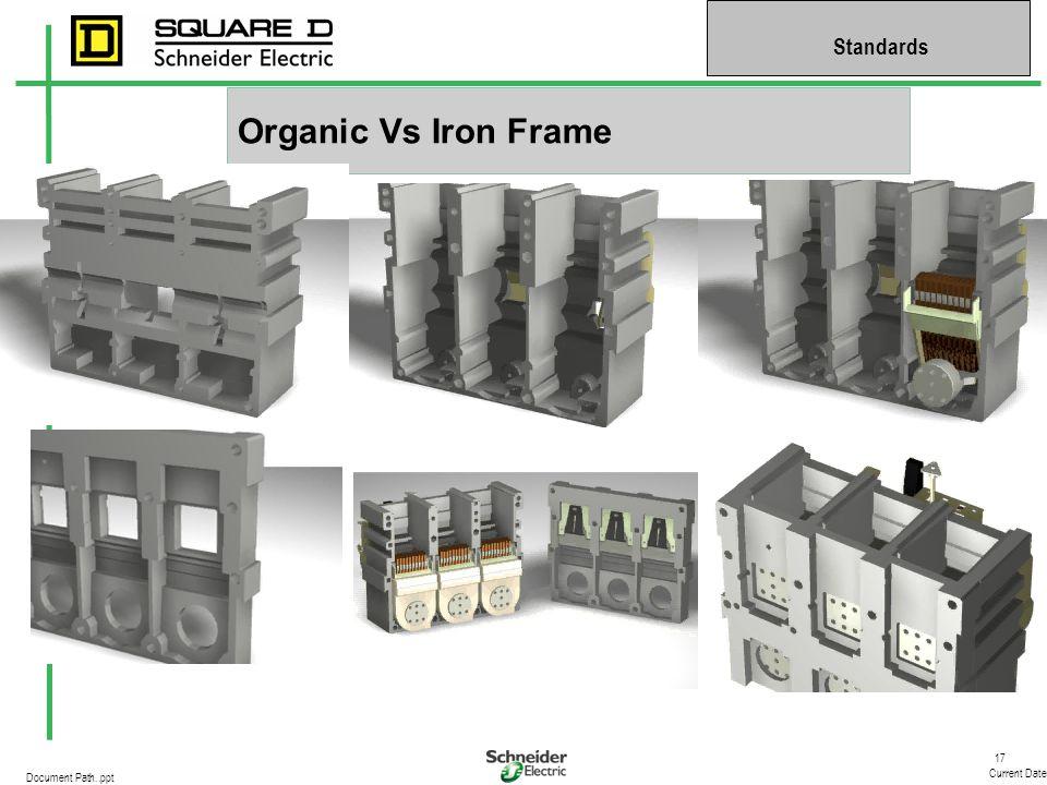 Organic Vs Iron Frame