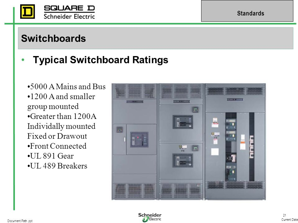 Typical Switchboard Ratings