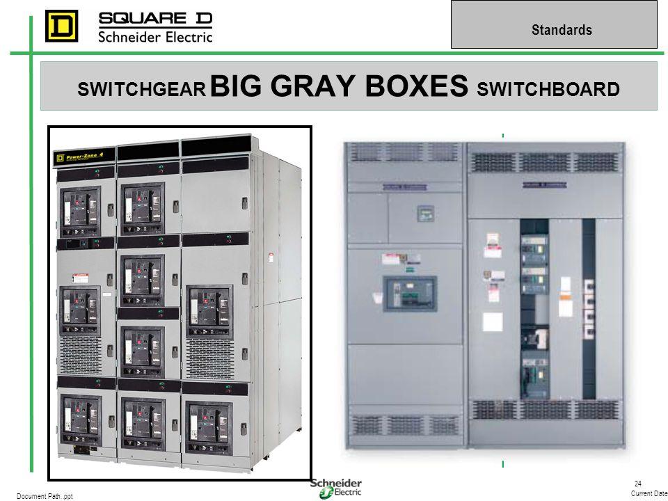 SWITCHGEAR BIG GRAY BOXES SWITCHBOARD