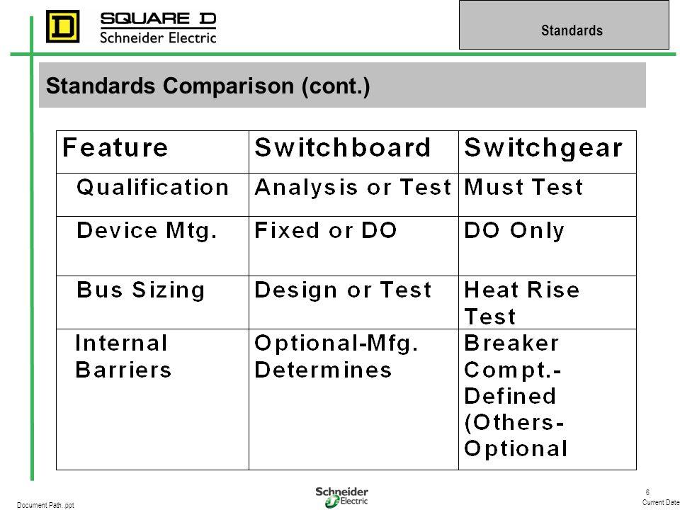 Standards Comparison (cont.)