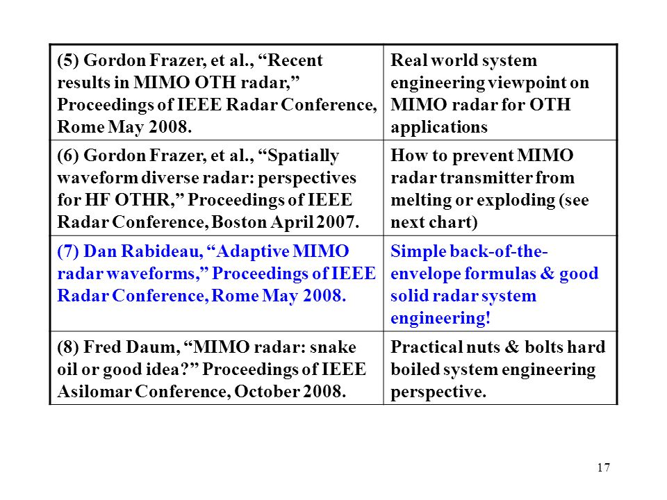 (5) Gordon Frazer, et al., Recent results in MIMO OTH radar, Proceedings of IEEE Radar Conference, Rome May 2008.