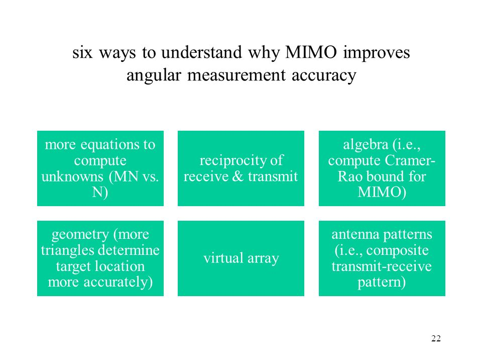 six ways to understand why MIMO improves angular measurement accuracy
