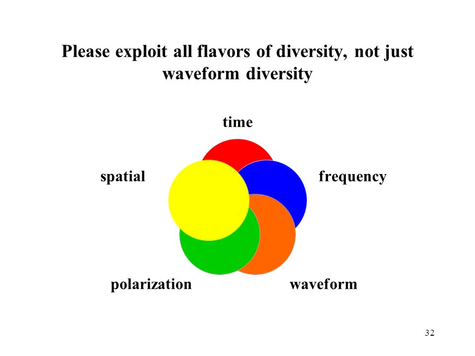 Please exploit all flavors of diversity, not just waveform diversity