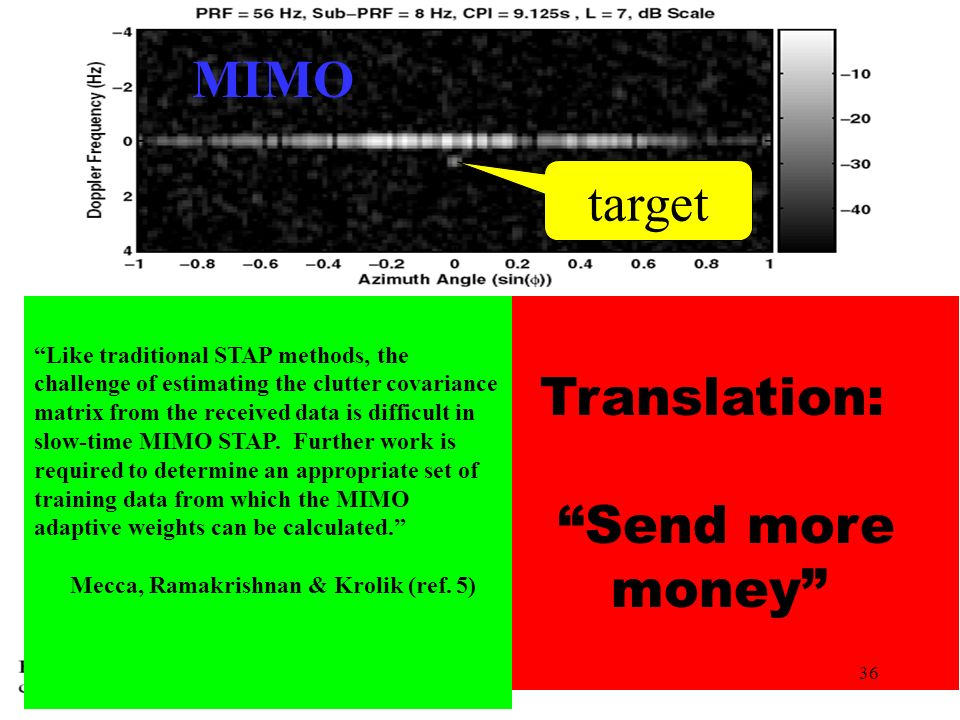 MIMO target Translation: Send more money