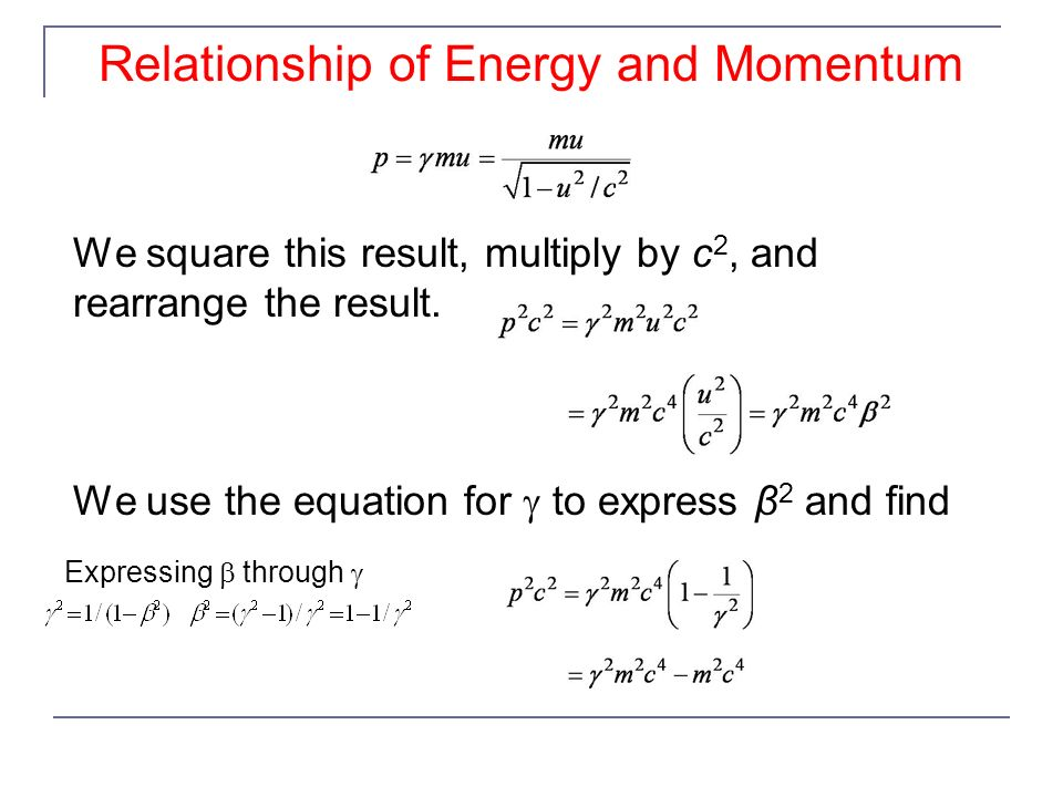 energy and momentum relationship