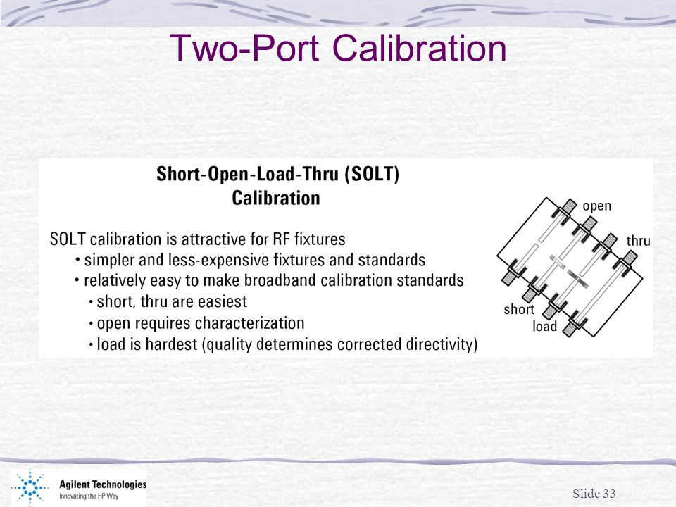 Two-Port Calibration