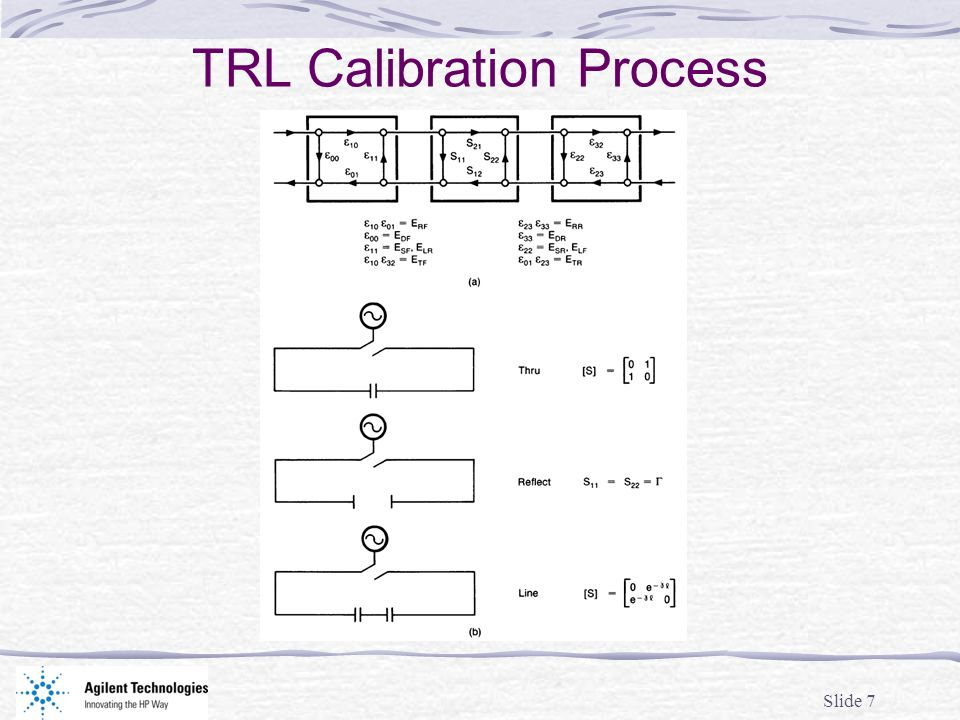 TRL Calibration Process