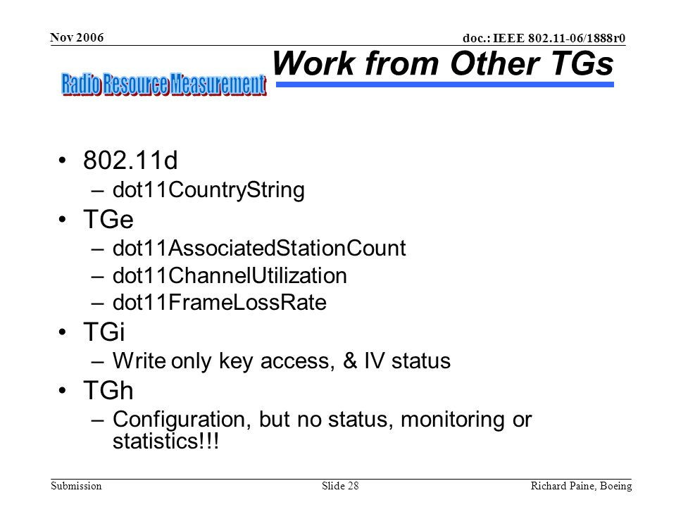 Work from Other TGs 802.11d TGe TGi TGh dot11CountryString