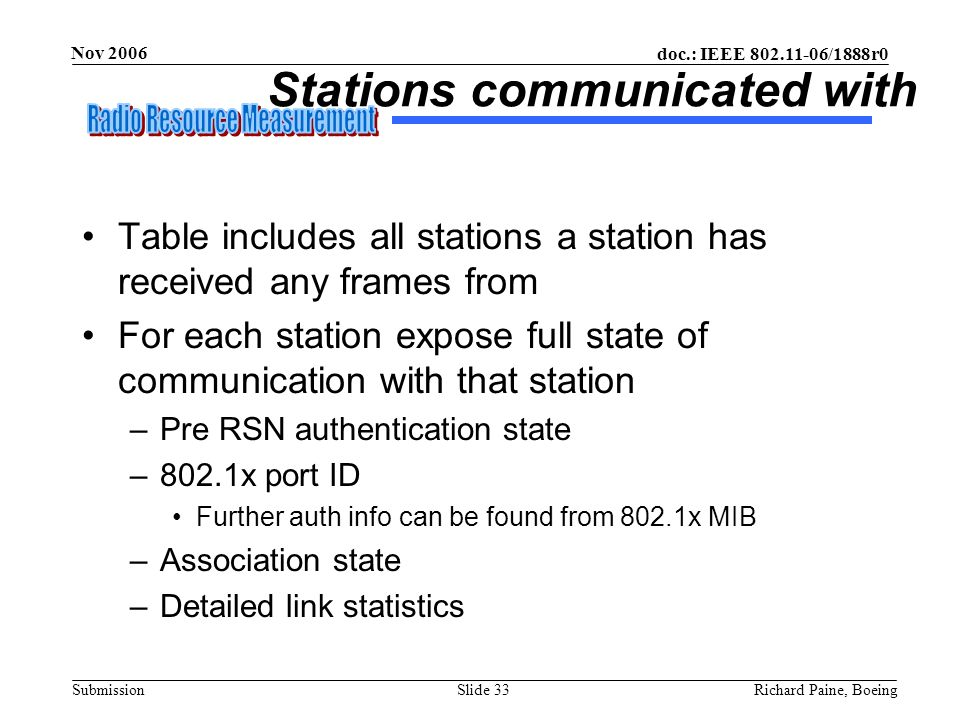 Stations communicated with