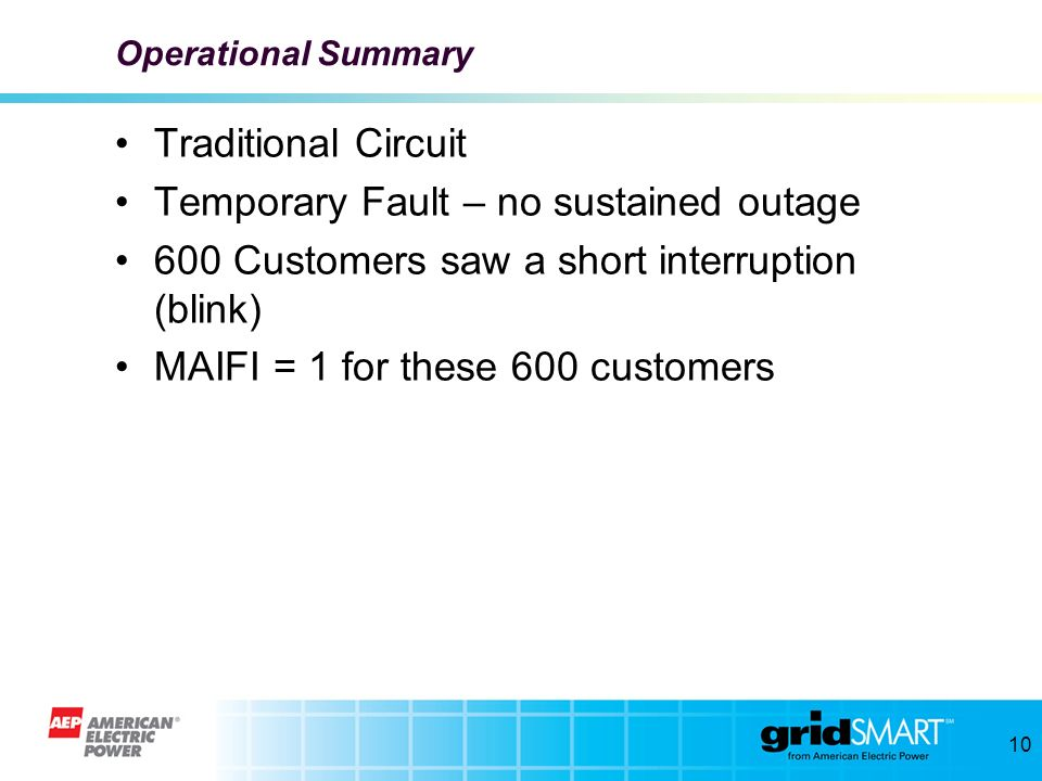 Temporary Fault – no sustained outage