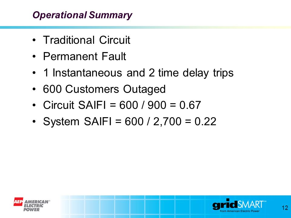 1 Instantaneous and 2 time delay trips 600 Customers Outaged