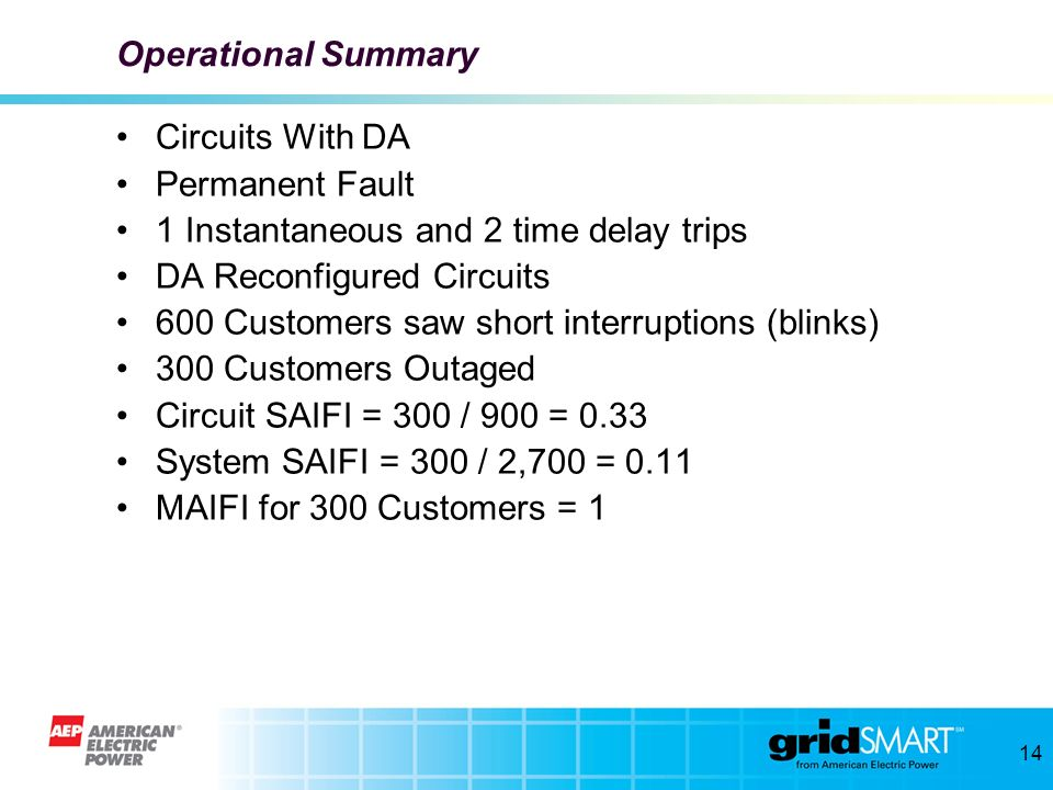 Operational Summary Circuits With DA. Permanent Fault. 1 Instantaneous and 2 time delay trips. DA Reconfigured Circuits.