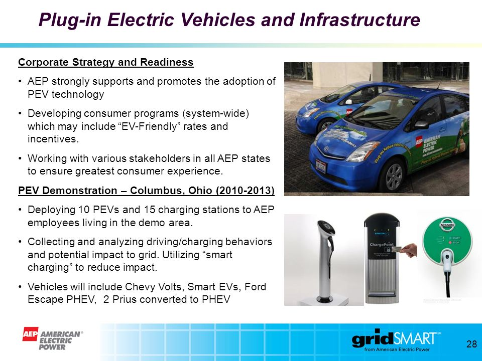 Plug-in Electric Vehicles and Infrastructure