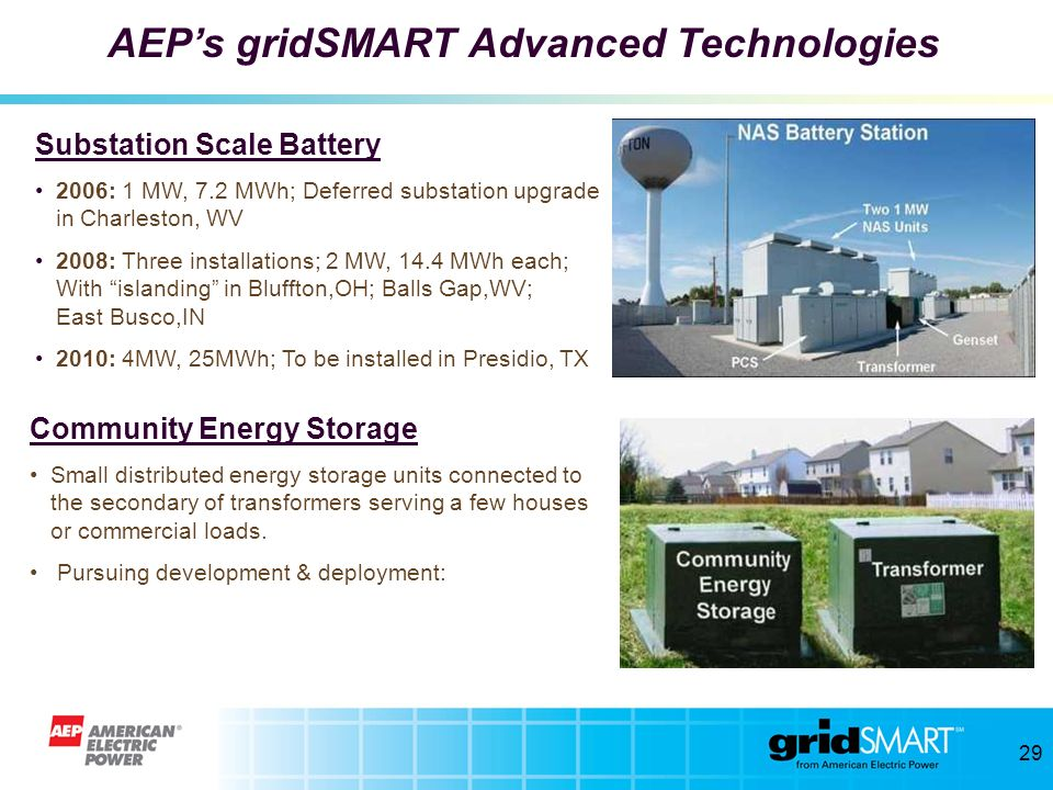 AEP's gridSMART Advanced Technologies