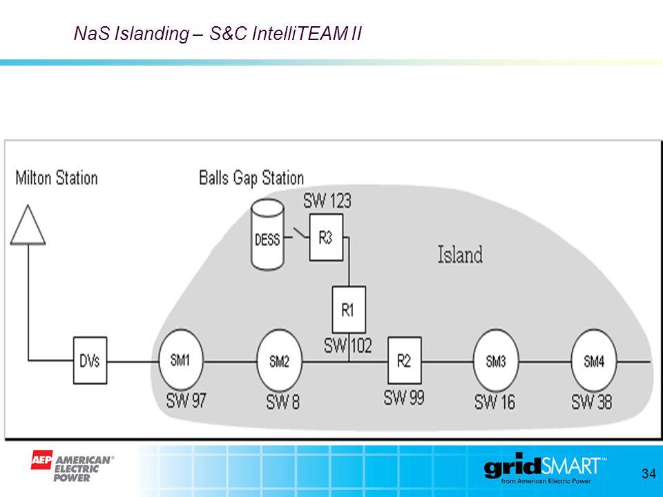 NaS Islanding – S&C IntelliTEAM II