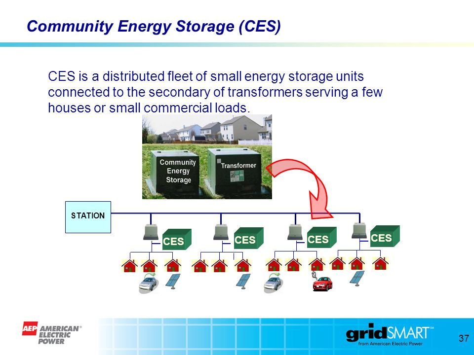 Community Energy Storage (CES)