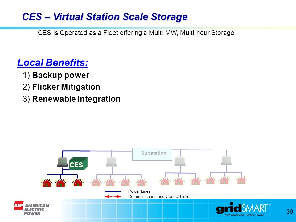 CES – Virtual Station Scale Storage