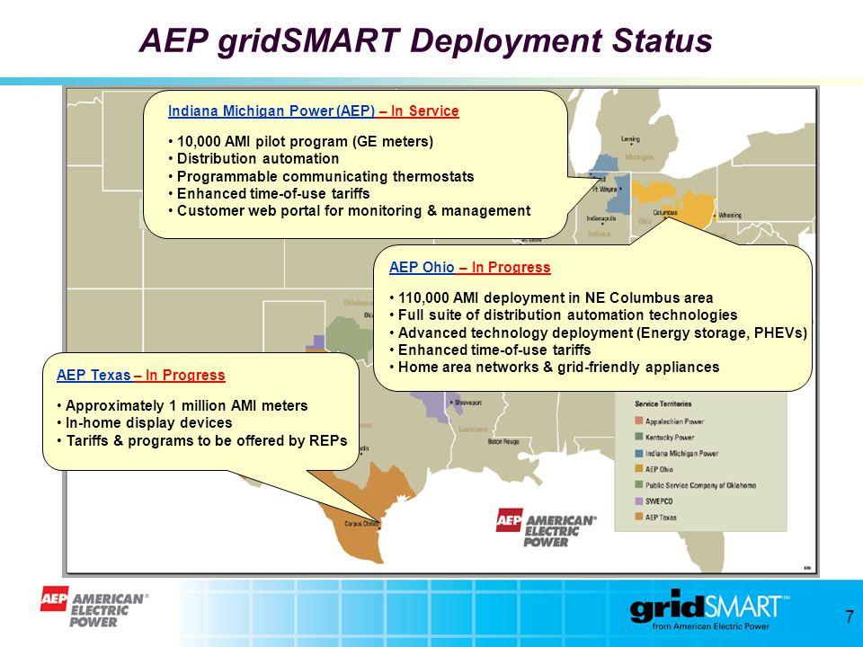 AEP gridSMART Deployment Status