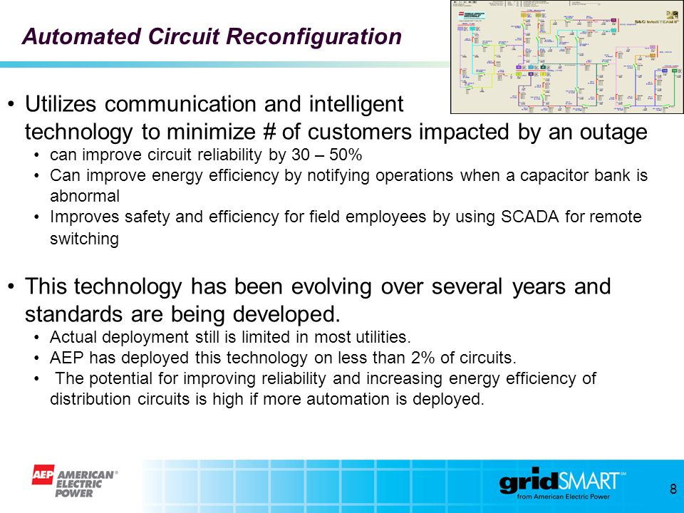Automated Circuit Reconfiguration