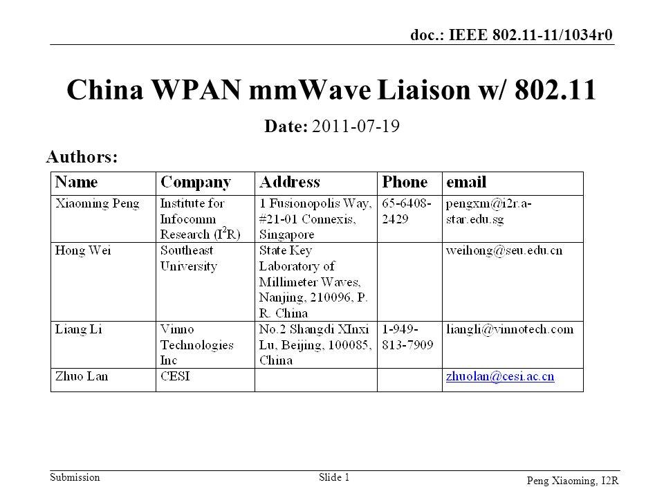 China WPAN mmWave Liaison w/ 802.11