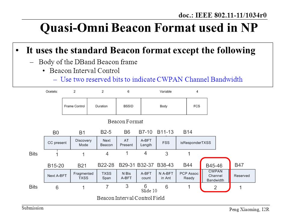 Quasi-Omni Beacon Format used in NP