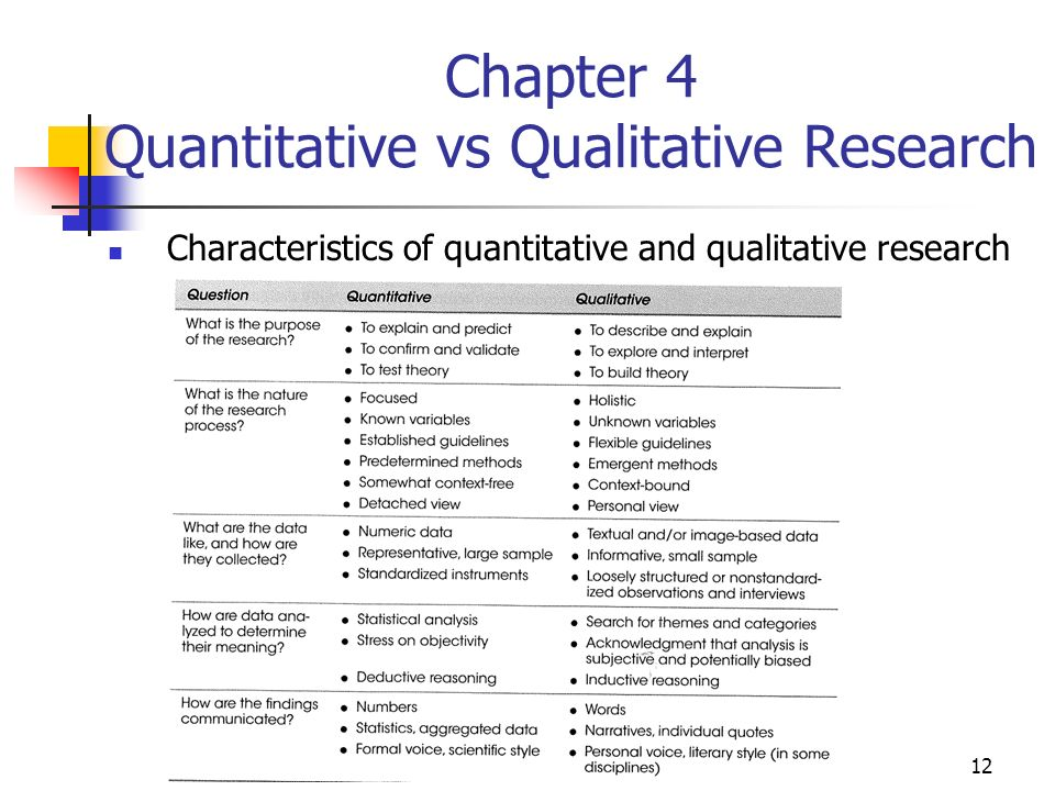 chapter 4 of thesis qualitative research Youtube premium loading  chapter 5 qualitative research methods - duration:  how to write a thesis statement in 4 minutes - duration:.