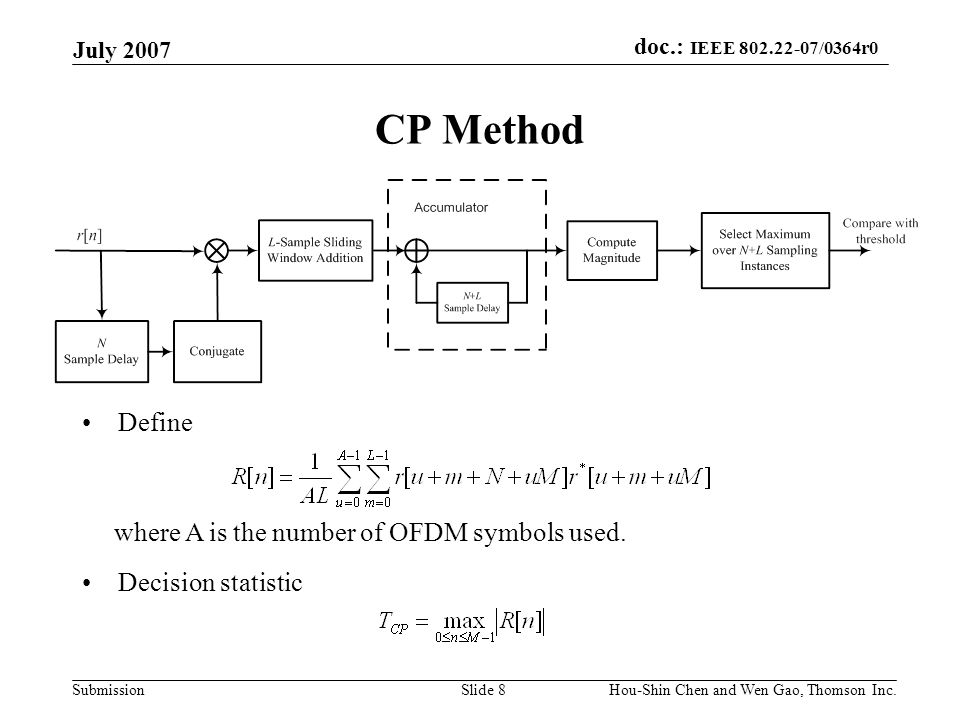 CP Method Define where A is the number of OFDM symbols used.