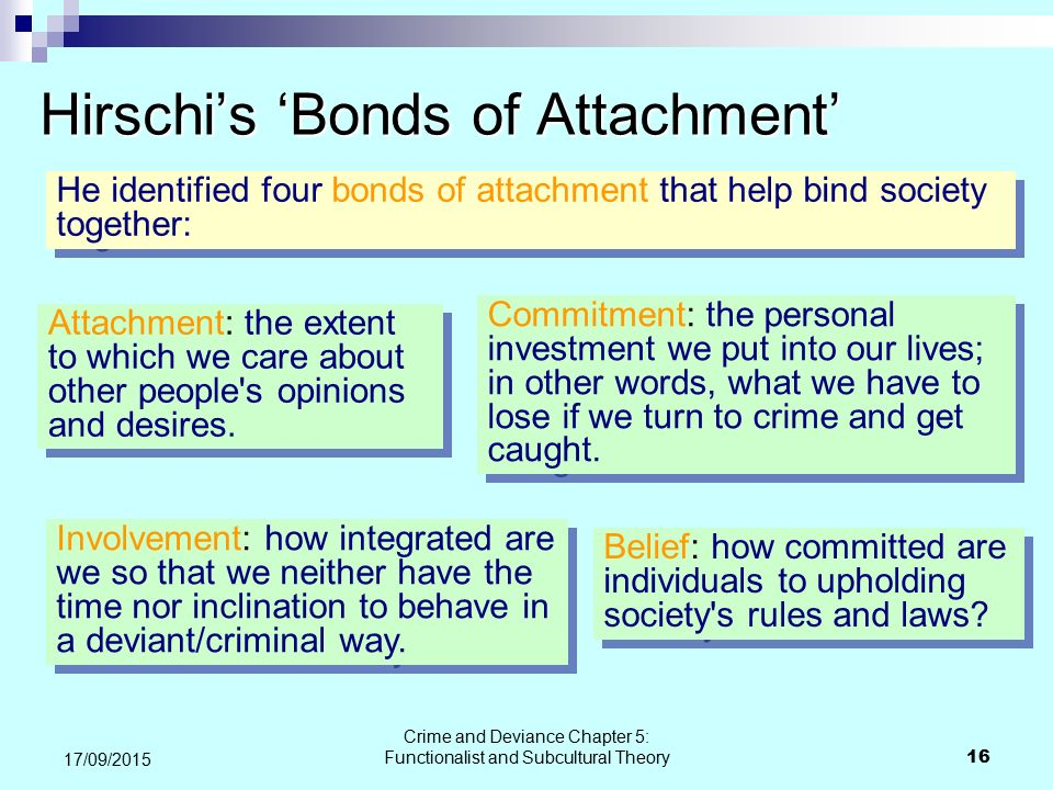 Hirschi's 'Bonds of Attachment'