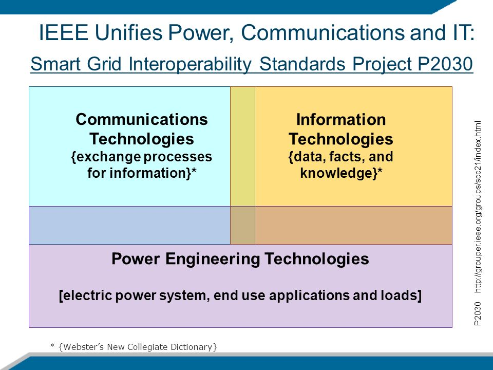 IEEE Unifies Power, Communications and IT: