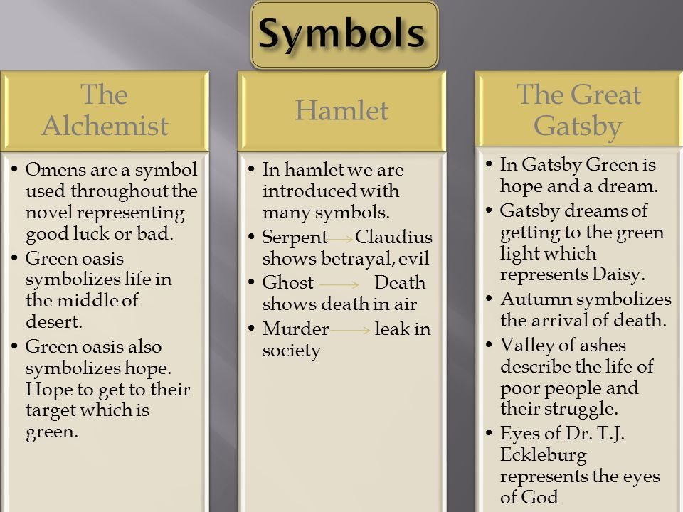 comparing to hamlet and the great gatsby ppt video online  symbols the alchemist omens are a symbol used throughout the novel representing good luck or