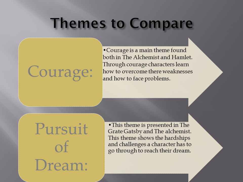 Comparing to Hamlet and The Great Gatsby - ppt video online download