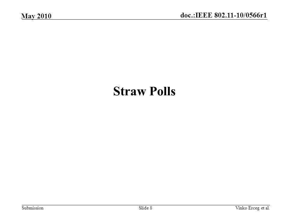 Straw Polls Vinko Erceg et al.