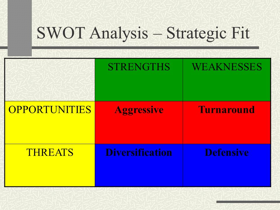 swot analysis of kwik fits Kwik-fit group limited 23  swot analysis, competitive intelligence, industry reports, company reports and market analysis & trends reports).