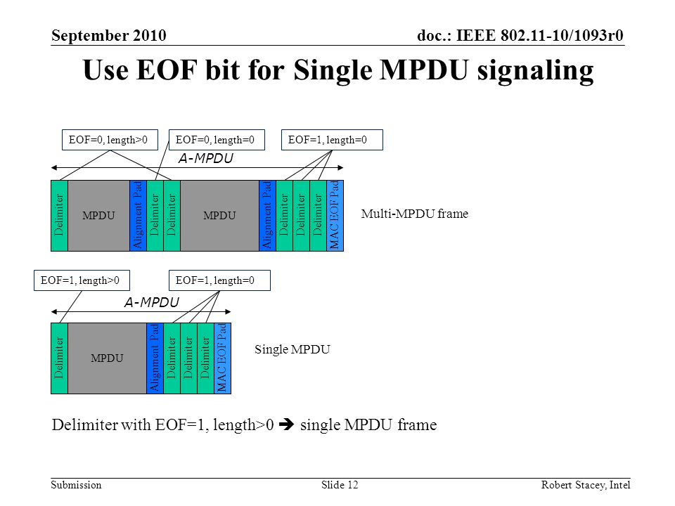 Use EOF bit for Single MPDU signaling