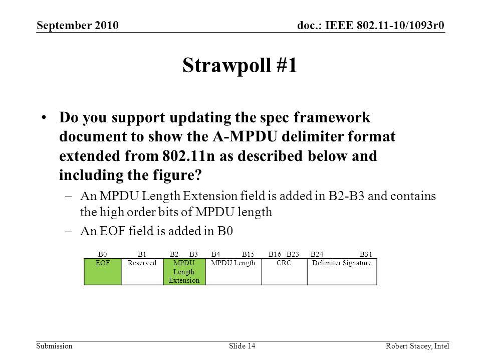 September 2010 Strawpoll #1.