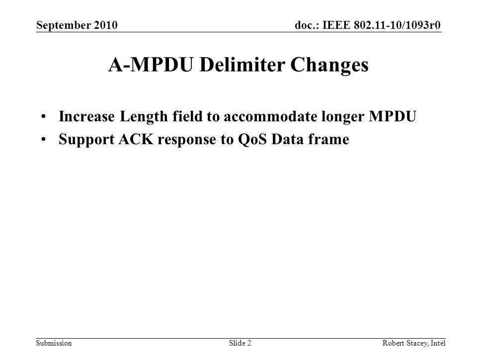 A-MPDU Delimiter Changes