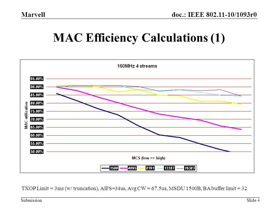 MAC Efficiency Calculations (1)