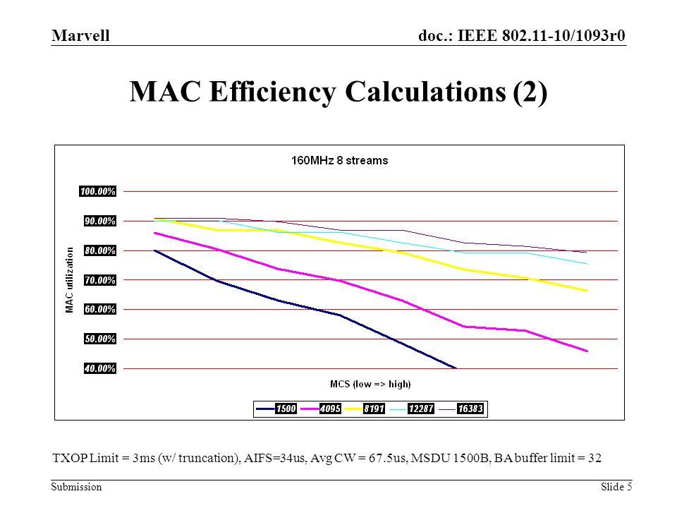 MAC Efficiency Calculations (2)
