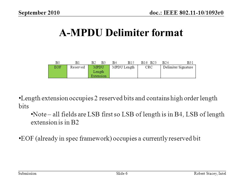 A-MPDU Delimiter format