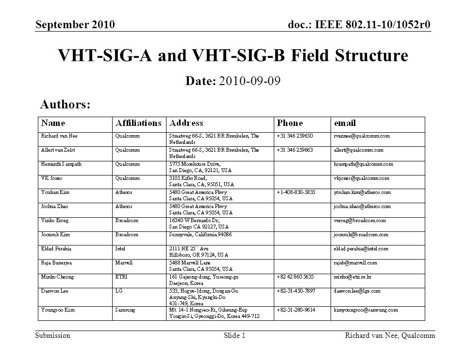 VHT-SIG-A and VHT-SIG-B Field Structure