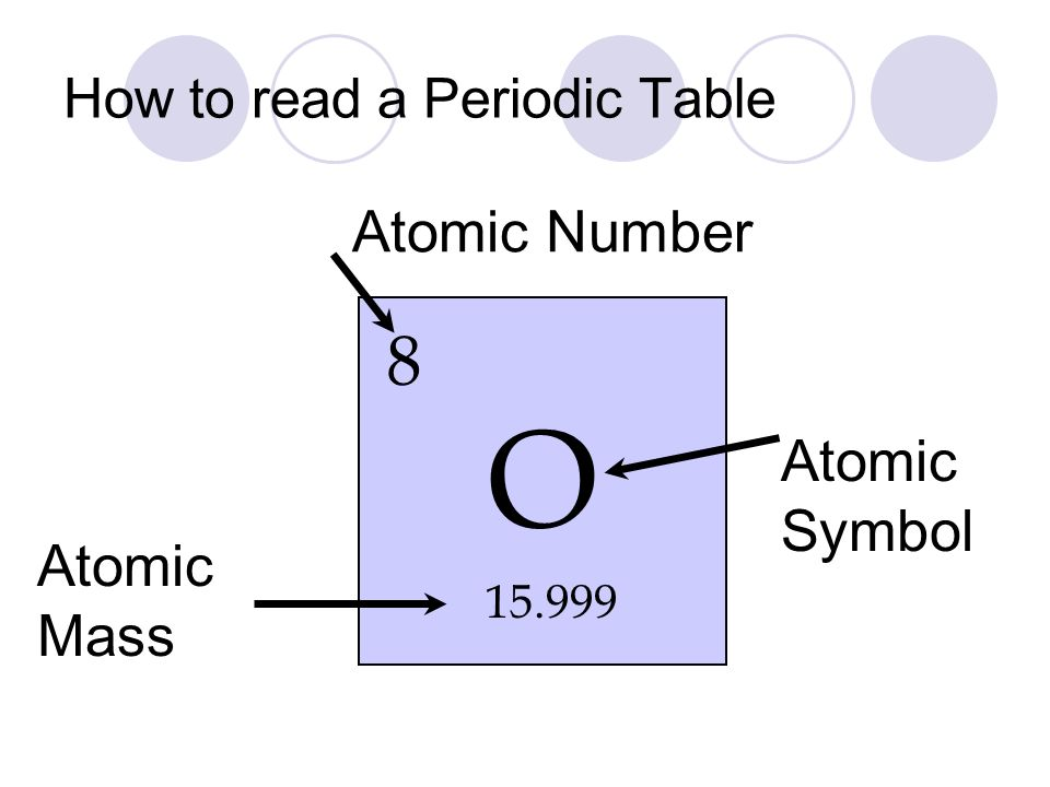 How to read the periodic table atomic number gallery periodic periodic table atomic number 8 in periodic table periodic table periodic table atomic number 8 in urtaz Image collections