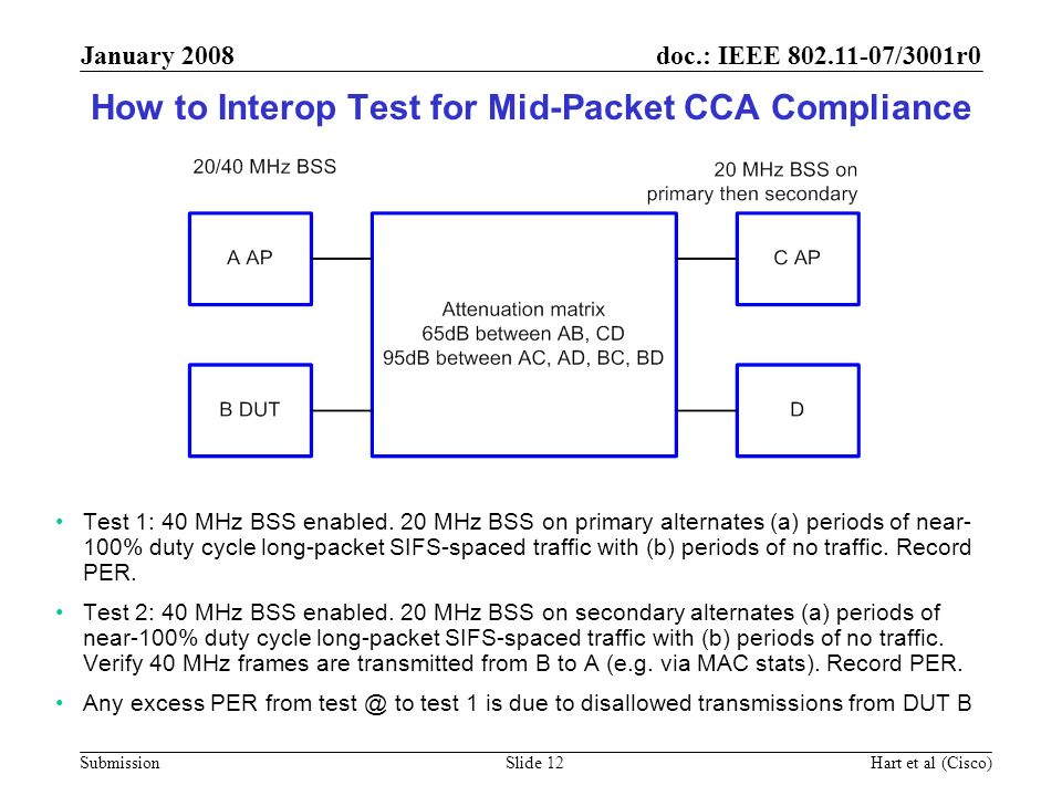 How to Interop Test for Mid-Packet CCA Compliance